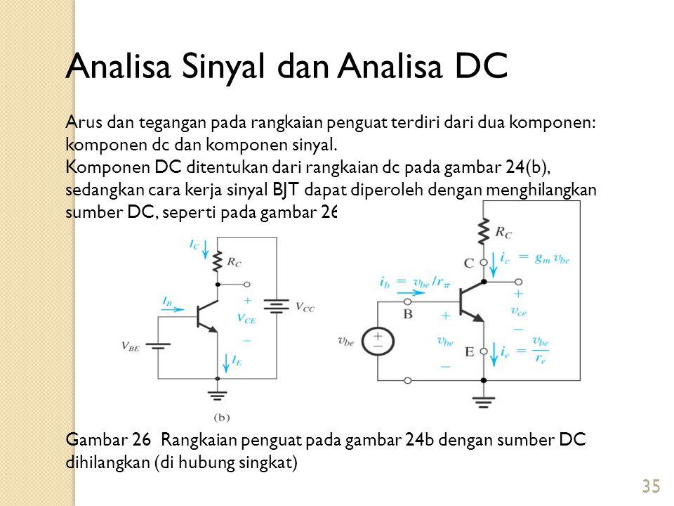 35 Analisa Sinyal dan Analisa DC Arus dan tegangan pada rangkaian penguat terdiri dari dua komponen: komponen dc dan komponen sinyal. Komponen DC dite
