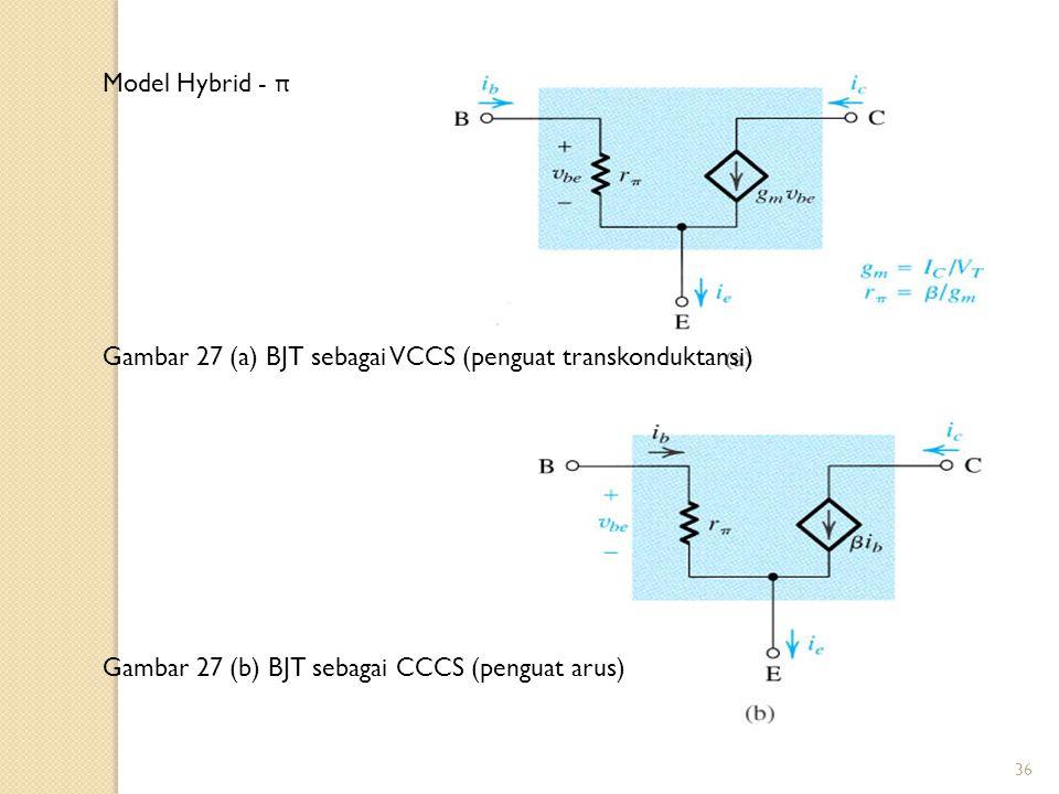 36 Model Hybrid - π Gambar 27 (a) BJT sebagai VCCS (penguat transkonduktansi) Gambar 27 (b) BJT sebagai CCCS (penguat arus)