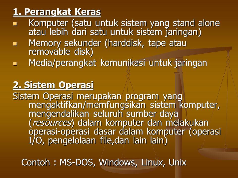 1. Perangkat Keras Komputer (satu untuk sistem yang stand alone atau lebih dari satu untuk sistem jaringan) Komputer (satu untuk sistem yang stand alo