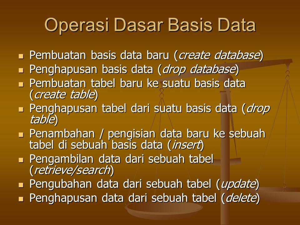 Operasi Dasar Basis Data Pembuatan basis data baru (create database) Pembuatan basis data baru (create database) Penghapusan basis data (drop database) Penghapusan basis data (drop database) Pembuatan tabel baru ke suatu basis data (create table) Pembuatan tabel baru ke suatu basis data (create table) Penghapusan tabel dari suatu basis data (drop table) Penghapusan tabel dari suatu basis data (drop table) Penambahan / pengisian data baru ke sebuah tabel di sebuah basis data (insert) Penambahan / pengisian data baru ke sebuah tabel di sebuah basis data (insert) Pengambilan data dari sebuah tabel (retrieve/search) Pengambilan data dari sebuah tabel (retrieve/search) Pengubahan data dari sebuah tabel (update) Pengubahan data dari sebuah tabel (update) Penghapusan data dari sebuah tabel (delete) Penghapusan data dari sebuah tabel (delete)