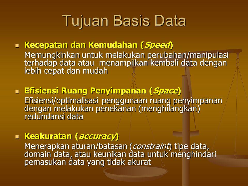 Tujuan Basis Data Kecepatan dan Kemudahan (Speed) Kecepatan dan Kemudahan (Speed) Memungkinkan untuk melakukan perubahan/manipulasi terhadap data atau menampilkan kembali data dengan lebih cepat dan mudah Efisiensi Ruang Penyimpanan (Space) Efisiensi Ruang Penyimpanan (Space) Efisiensi/optimalisasi penggunaan ruang penyimpanan dengan melakukan penekanan (menghilangkan) redundansi data Keakuratan (accuracy) Keakuratan (accuracy) Menerapkan aturan/batasan (constraint) tipe data, domain data, atau keunikan data untuk menghindari pemasukan data yang tidak akurat