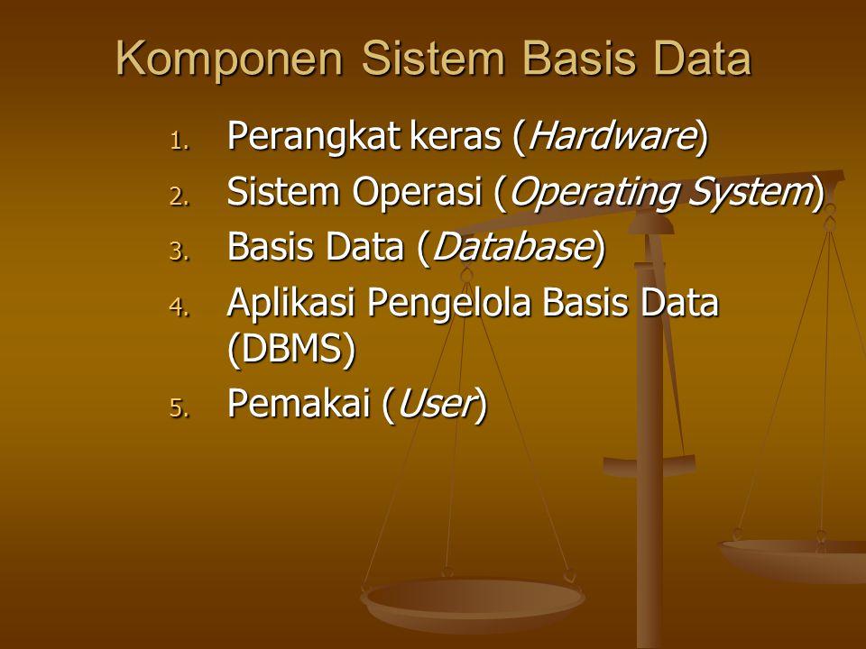 Komponen Sistem Basis Data 1. Perangkat keras (Hardware) 2. Sistem Operasi (Operating System) 3. Basis Data (Database) 4. Aplikasi Pengelola Basis Dat