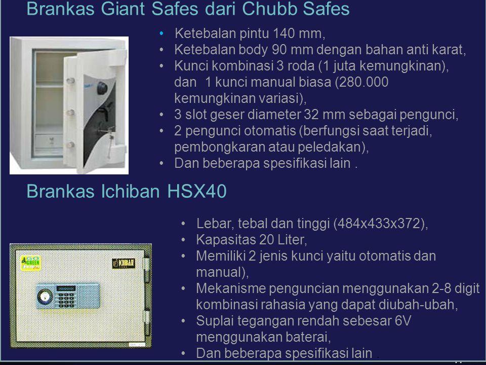 Studi Pustaka Brankas Giant Safes dari Chubb Safes Brankas Ichiban HSX40 Brankas Giant Safes dari Chubb Safes Ketebalan pintu 140 mm, Ketebalan body 9