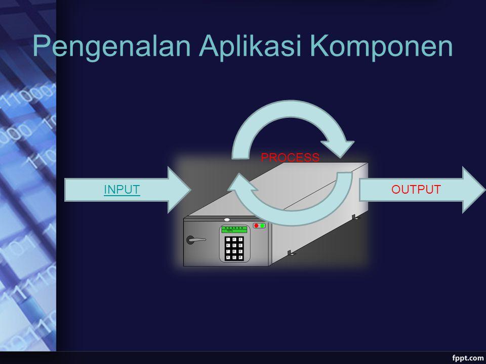 Pengenalan Aplikasi Komponen INPUTOUTPUT PROCESS