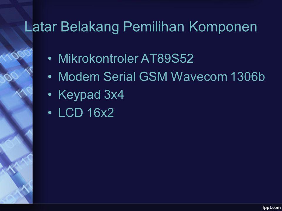 Blok Diagram Magnetic Switch PIR Sensor Keypad 3x4 Mikrokontroler AT89S52 Relay (ED) Solenoid Buzzer LED LCD 16x2 Modem Wavecom