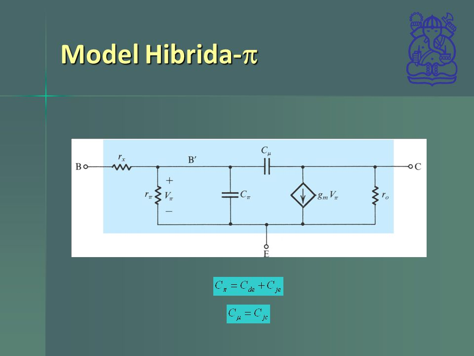 Model Hibrida- 