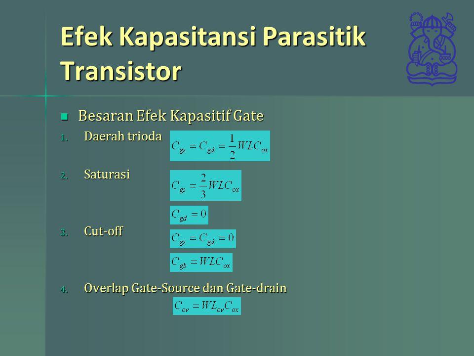 Efek Kapasitansi Parasitik Transistor Besaran Efek Kapasitif Gate Besaran Efek Kapasitif Gate 1. Daerah trioda 2. Saturasi 3. Cut-off 4. Overlap Gate-