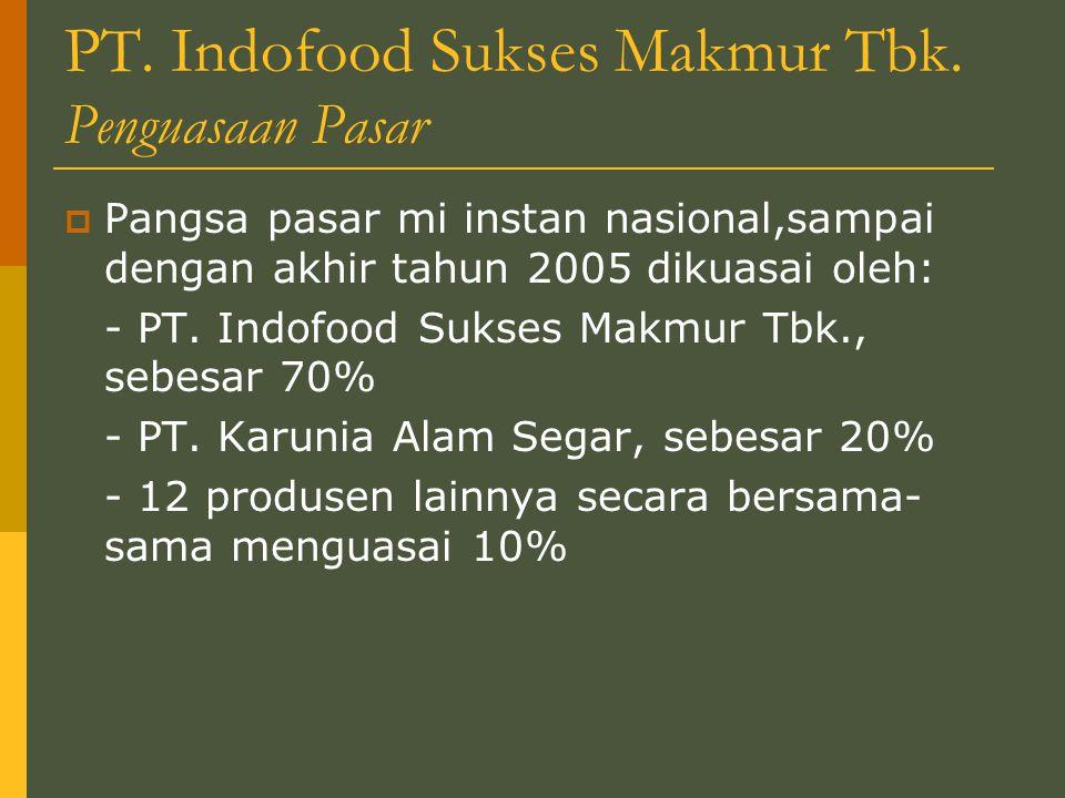 PT.Indofood Sukses Makmur Tbk.
