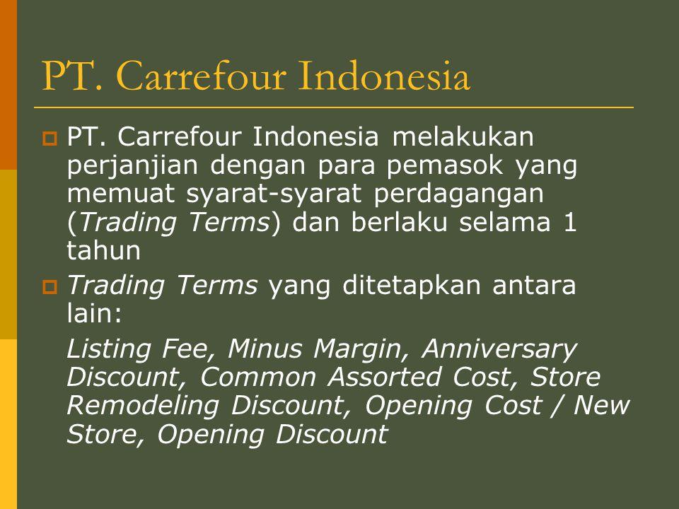 PT.Carrefour Indonesia  PT.