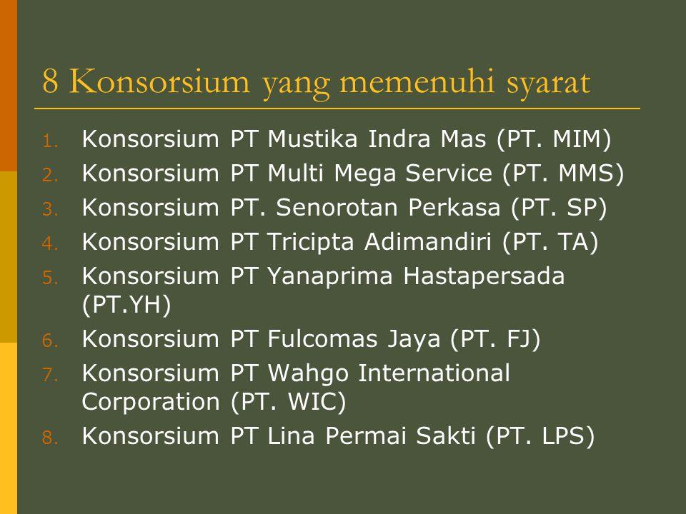 8 Konsorsium yang memenuhi syarat 1.Konsorsium PT Mustika Indra Mas (PT.
