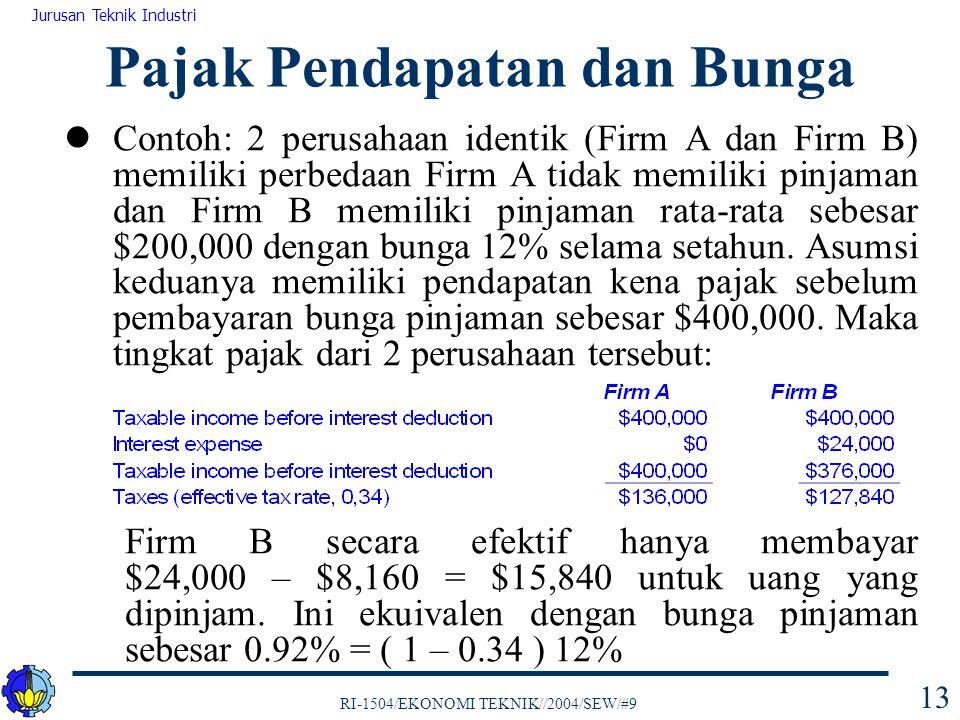 RI-1504/EKONOMI TEKNIK//2004/SEW/#9 Jurusan Teknik Industri 13 Contoh: 2 perusahaan identik (Firm A dan Firm B) memiliki perbedaan Firm A tidak memiliki pinjaman dan Firm B memiliki pinjaman rata-rata sebesar $200,000 dengan bunga 12% selama setahun.