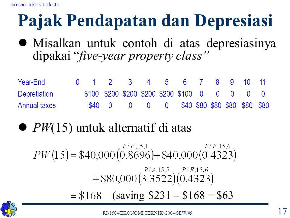 RI-1504/EKONOMI TEKNIK//2004/SEW/#9 Jurusan Teknik Industri 17 Misalkan untuk contoh di atas depresiasinya dipakai five-year property class Year-End0 1 2 3 4 5 6 7 8 9 10 11 Depretiation $100 $200 $200 $200 $200 $100 0 0 0 0 0 Annual taxes $40 0 0 0 0 $40 $80 $80 $80 $80 $80 PW(15) untuk alternatif di atas Pajak Pendapatan dan Depresiasi (saving $231 – $168 = $63
