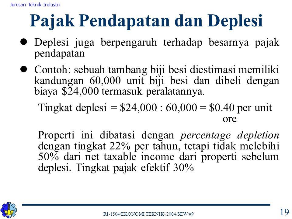 RI-1504/EKONOMI TEKNIK//2004/SEW/#9 Jurusan Teknik Industri 19 Deplesi juga berpengaruh terhadap besarnya pajak pendapatan Contoh: sebuah tambang biji besi diestimasi memiliki kandungan 60,000 unit biji besi dan dibeli dengan biaya $24,000 termasuk peralatannya.