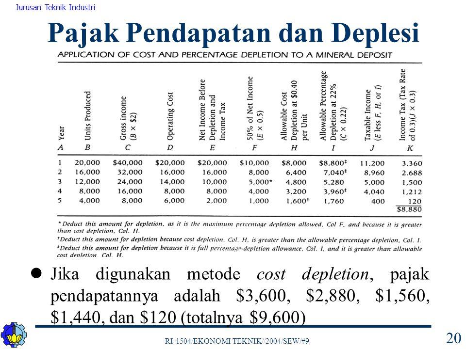 RI-1504/EKONOMI TEKNIK//2004/SEW/#9 Jurusan Teknik Industri 20 Pajak Pendapatan dan Deplesi Jika digunakan metode cost depletion, pajak pendapatannya adalah $3,600, $2,880, $1,560, $1,440, dan $120 (totalnya $9,600)