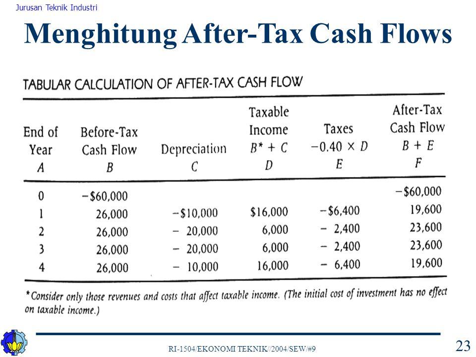 RI-1504/EKONOMI TEKNIK//2004/SEW/#9 Jurusan Teknik Industri 23 Menghitung After-Tax Cash Flows