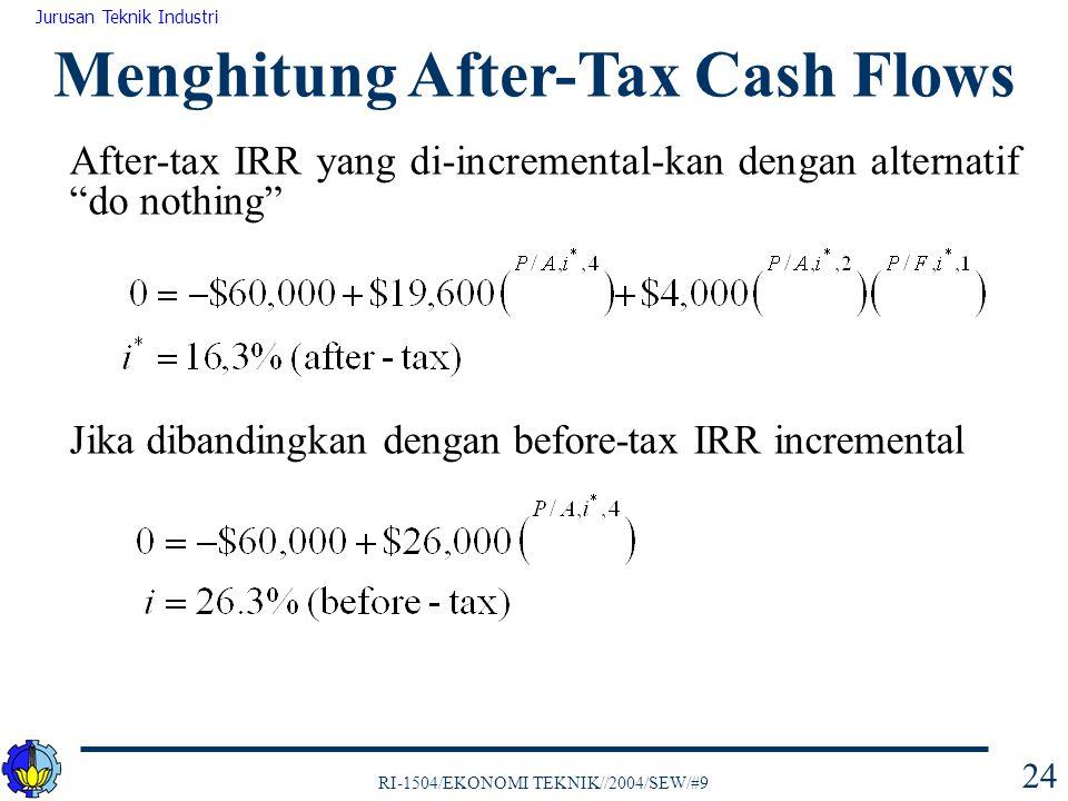 RI-1504/EKONOMI TEKNIK//2004/SEW/#9 Jurusan Teknik Industri 24 After-tax IRR yang di-incremental-kan dengan alternatif do nothing Jika dibandingkan dengan before-tax IRR incremental Menghitung After-Tax Cash Flows