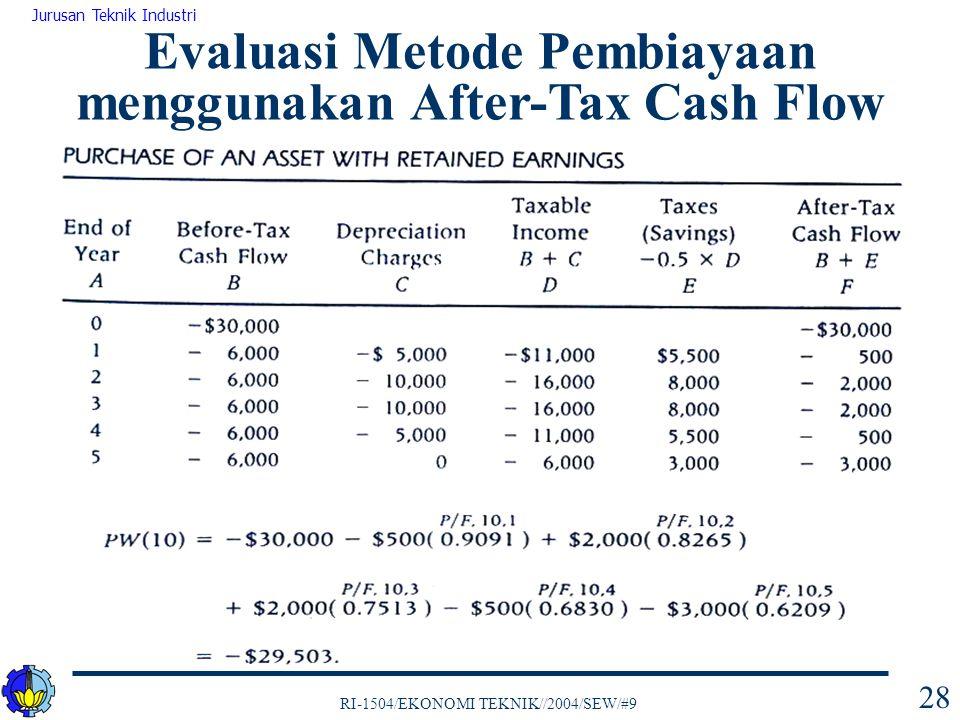 RI-1504/EKONOMI TEKNIK//2004/SEW/#9 Jurusan Teknik Industri 28 Evaluasi Metode Pembiayaan menggunakan After-Tax Cash Flow
