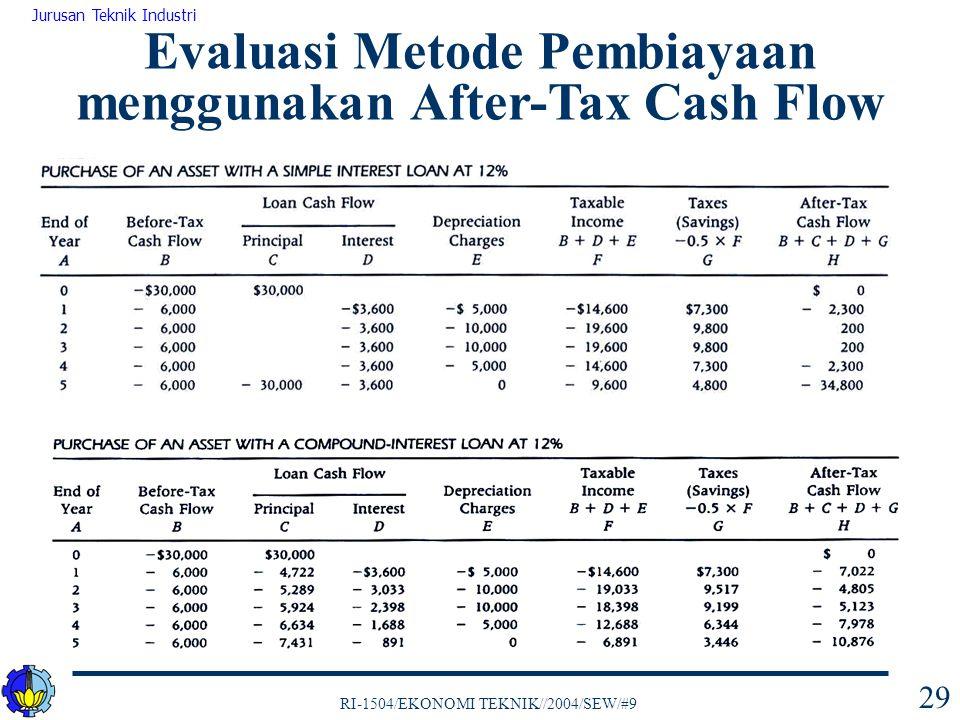 RI-1504/EKONOMI TEKNIK//2004/SEW/#9 Jurusan Teknik Industri 29 Evaluasi Metode Pembiayaan menggunakan After-Tax Cash Flow