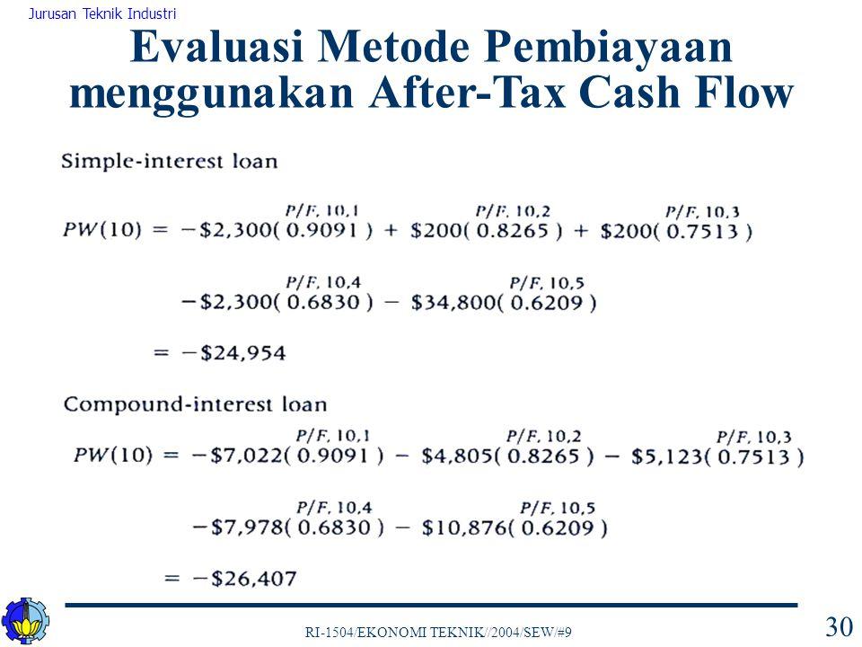 RI-1504/EKONOMI TEKNIK//2004/SEW/#9 Jurusan Teknik Industri 30 Evaluasi Metode Pembiayaan menggunakan After-Tax Cash Flow