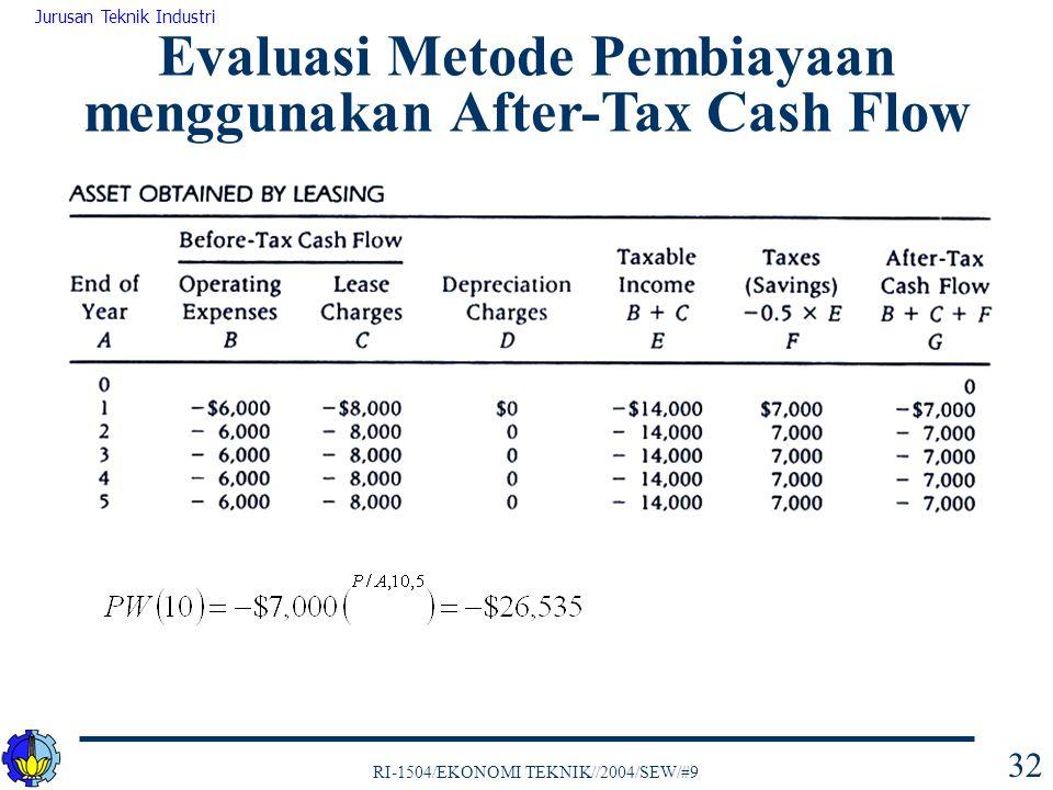 RI-1504/EKONOMI TEKNIK//2004/SEW/#9 Jurusan Teknik Industri 32 Evaluasi Metode Pembiayaan menggunakan After-Tax Cash Flow