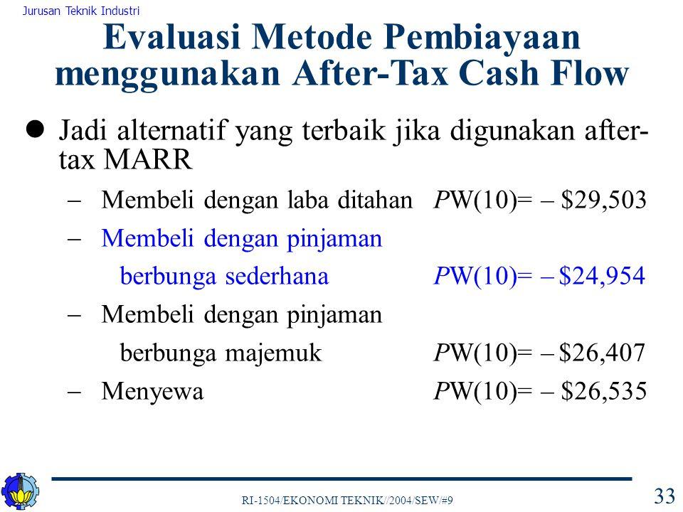 RI-1504/EKONOMI TEKNIK//2004/SEW/#9 Jurusan Teknik Industri 33 Evaluasi Metode Pembiayaan menggunakan After-Tax Cash Flow Jadi alternatif yang terbaik jika digunakan after- tax MARR  Membeli dengan laba ditahanPW(10)= – $29,503  Membeli dengan pinjaman berbunga sederhanaPW(10)= – $24,954  Membeli dengan pinjaman berbunga majemukPW(10)= – $26,407  MenyewaPW(10)= – $26,535