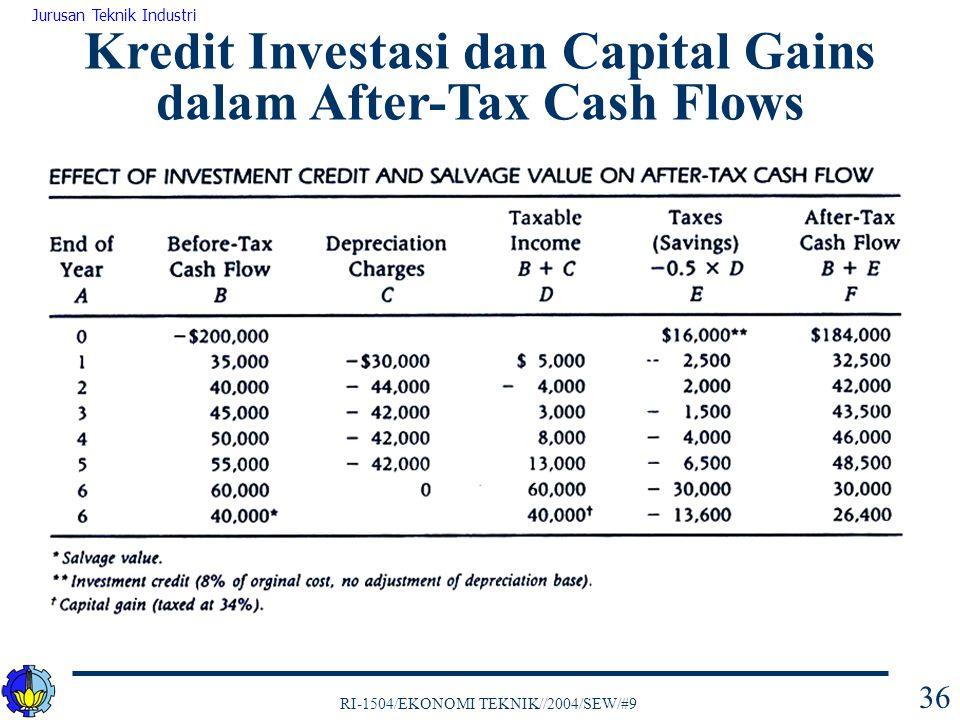 RI-1504/EKONOMI TEKNIK//2004/SEW/#9 Jurusan Teknik Industri 36 Kredit Investasi dan Capital Gains dalam After-Tax Cash Flows