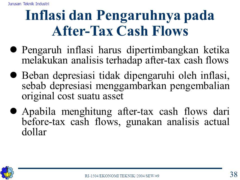 RI-1504/EKONOMI TEKNIK//2004/SEW/#9 Jurusan Teknik Industri 38 Pengaruh inflasi harus dipertimbangkan ketika melakukan analisis terhadap after-tax cash flows Beban depresiasi tidak dipengaruhi oleh inflasi, sebab depresiasi menggambarkan pengembalian original cost suatu asset Apabila menghitung after-tax cash flows dari before-tax cash flows, gunakan analisis actual dollar Inflasi dan Pengaruhnya pada After-Tax Cash Flows