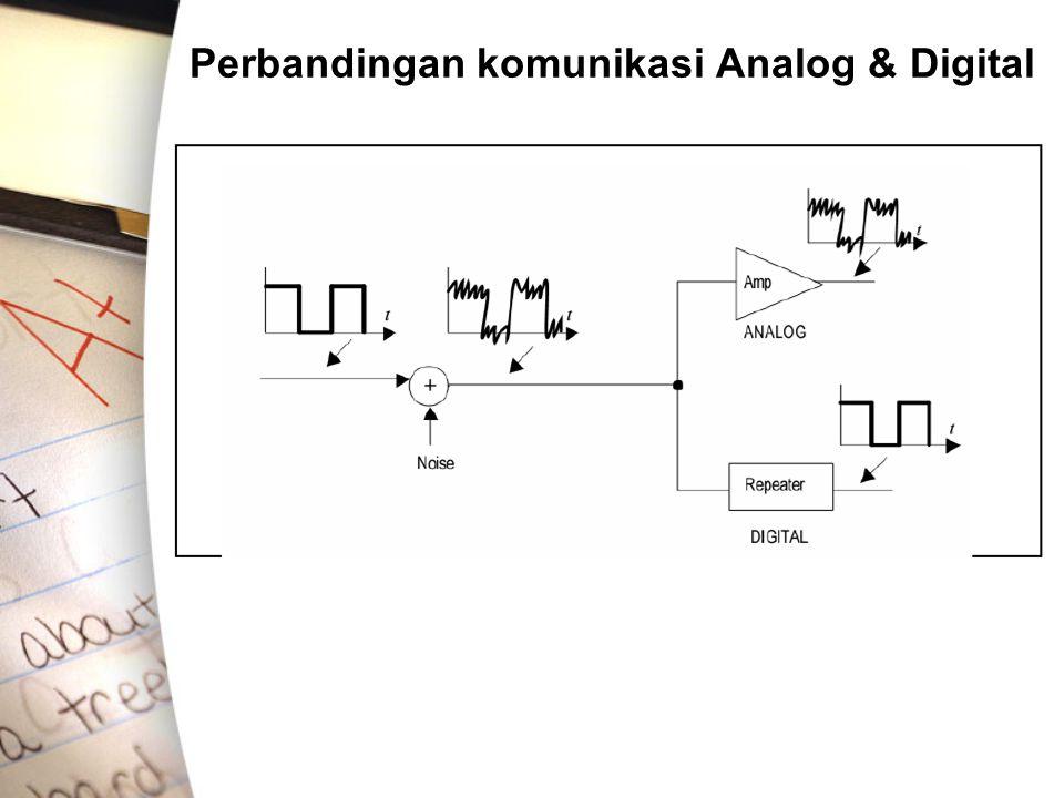 Perbandingan komunikasi Analog & Digital