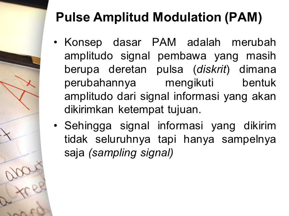 Pulse Amplitud Modulation (PAM) Konsep dasar PAM adalah merubah amplitudo signal pembawa yang masih berupa deretan pulsa (diskrit) dimana perubahannya mengikuti bentuk amplitudo dari signal informasi yang akan dikirimkan ketempat tujuan.