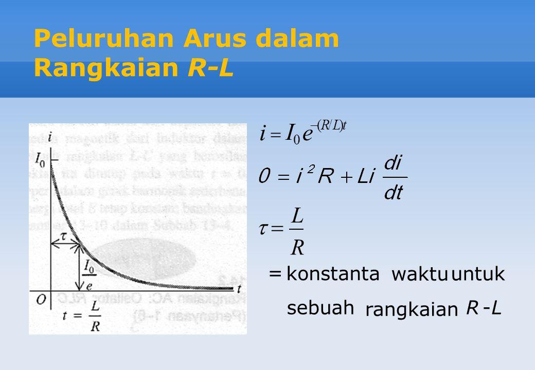 )/( 0 tLR e I i   Peluruhan Arus dalam Rangkaian R-L L L-R rangkaian sebuah untuk waktu konstanta =  R 