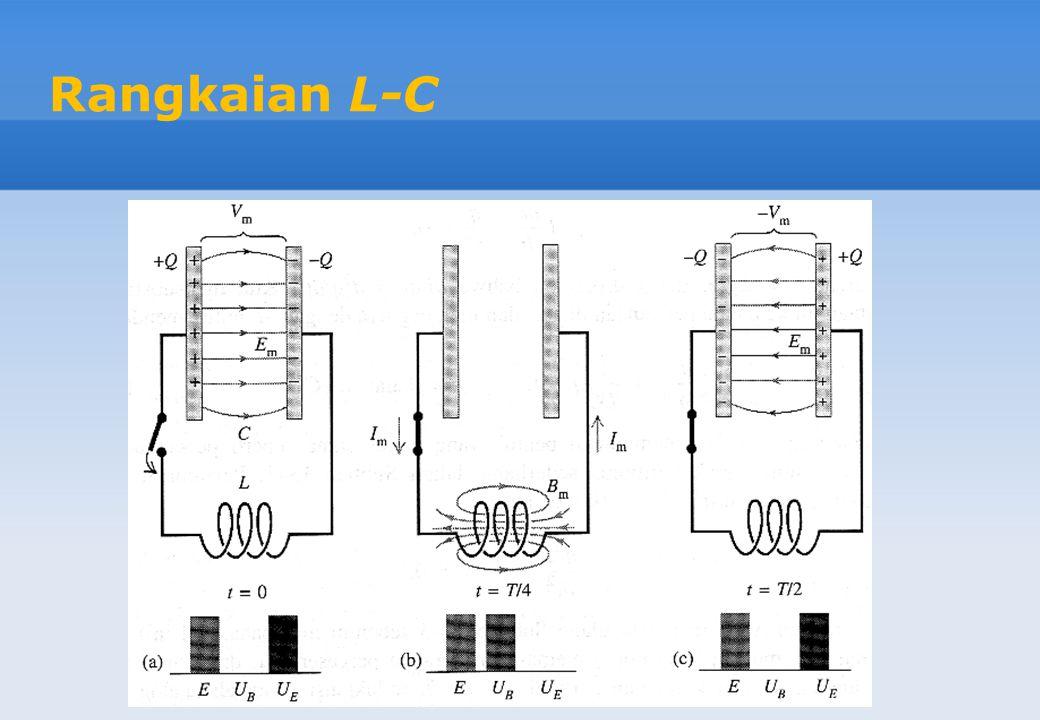 Rangkaian L-C