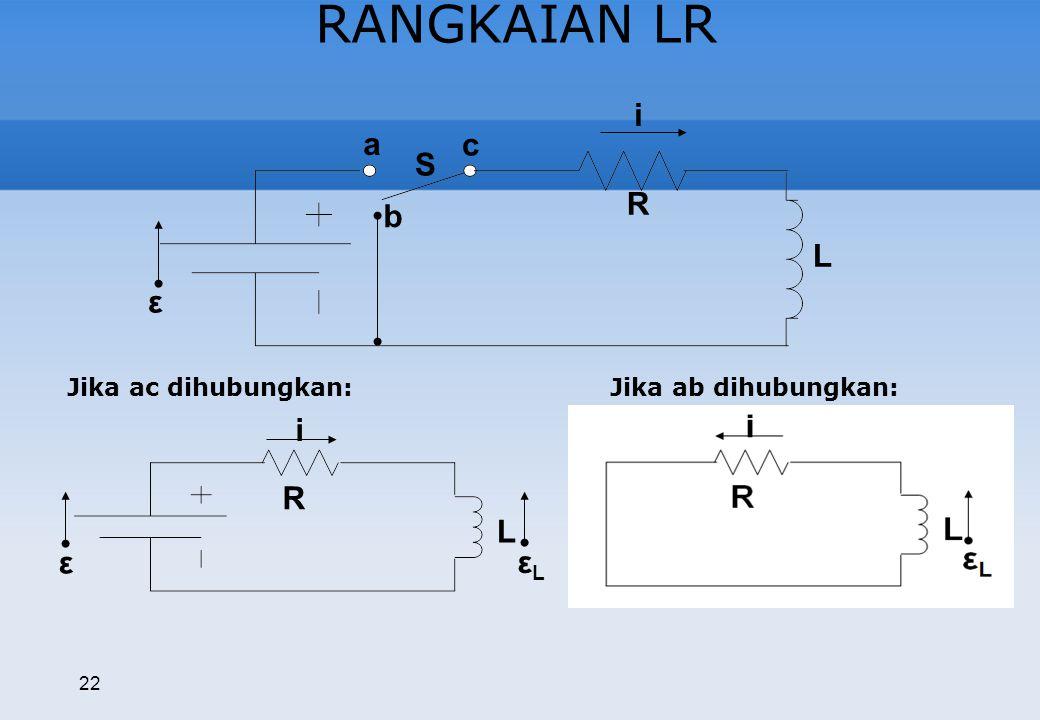 RANGKAIAN LR 22 R L a b S i ε c ε L R εLεL i Jika ac dihubungkan:Jika ab dihubungkan: