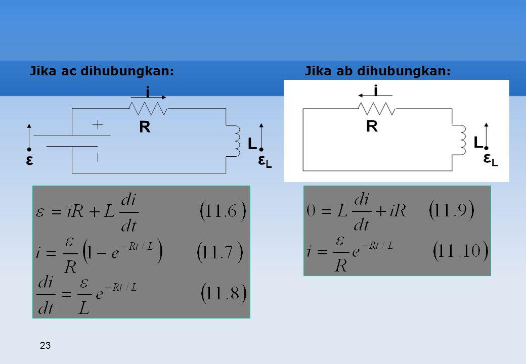 23 ε L R εLεL i Jika ac dihubungkan:Jika ab dihubungkan: