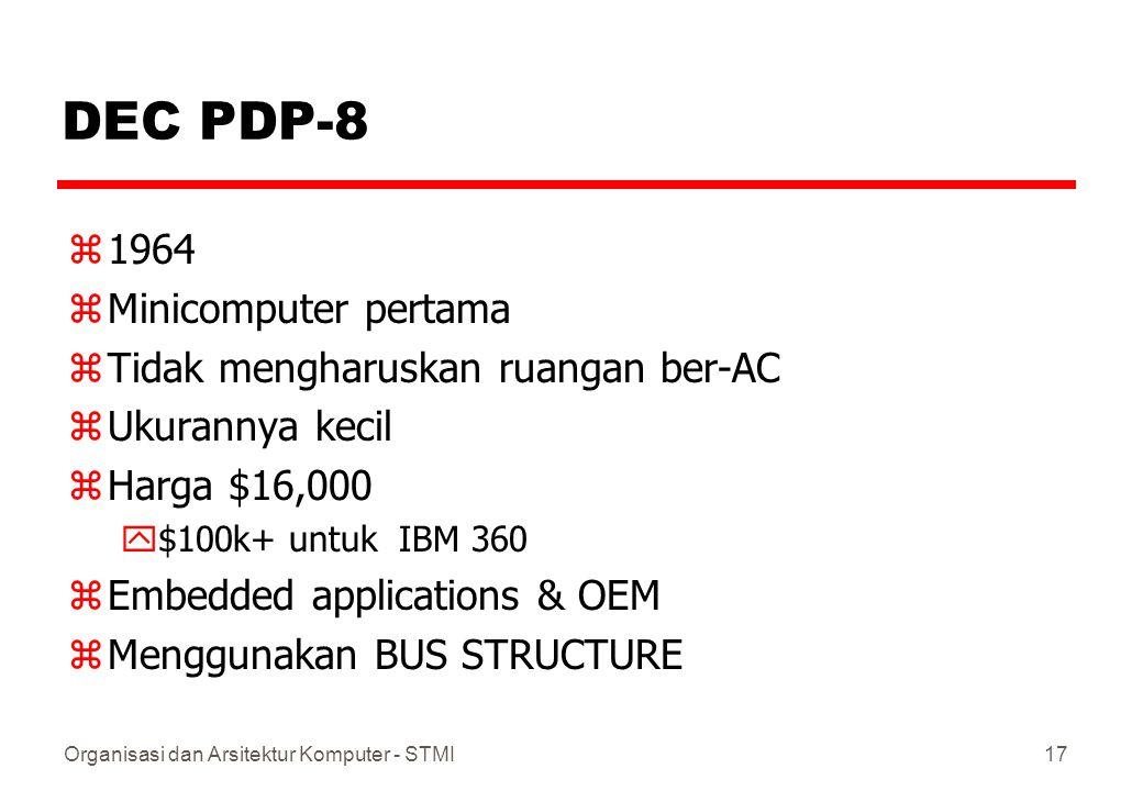 Organisasi dan Arsitektur Komputer - STMI18 Struktur Bus pada DEC - PDP-8 OMNIBUS Console Controller CPU Main Memory I/O Module I/O Module