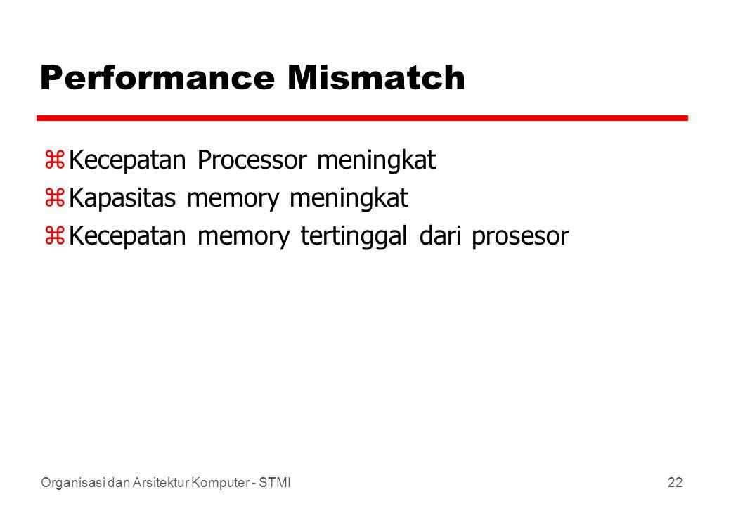 Organisasi dan Arsitektur Komputer - STMI23 DRAM and Processor Characteristics