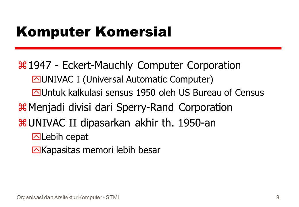 Organisasi dan Arsitektur Komputer - STMI9 IBM zPabrik peralatan Punched-card z1953 – IBM-701 yKomputer pertama IBM (stored program computer) yUntuk keperluan aplikasi Scientific z1955 – IBM- 702 yUntuk applikasi bisnis zMerupakan awal dari seri 700/7000 yang membuat IBM menjadi pabrik komputer yang dominan