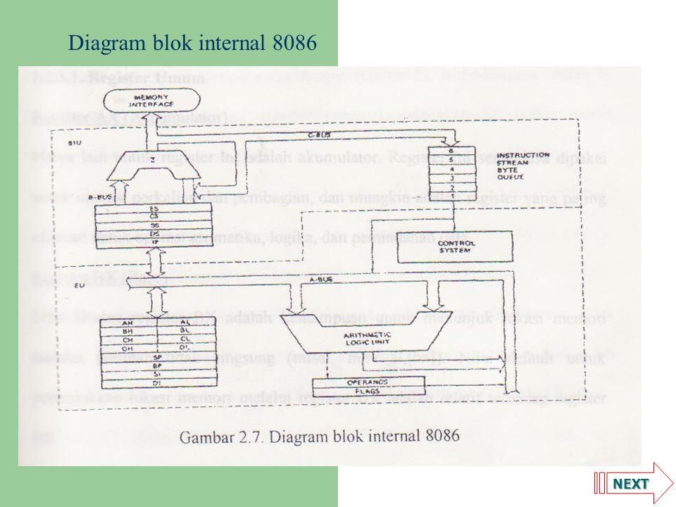 NEXT Diagram blok internal 8086