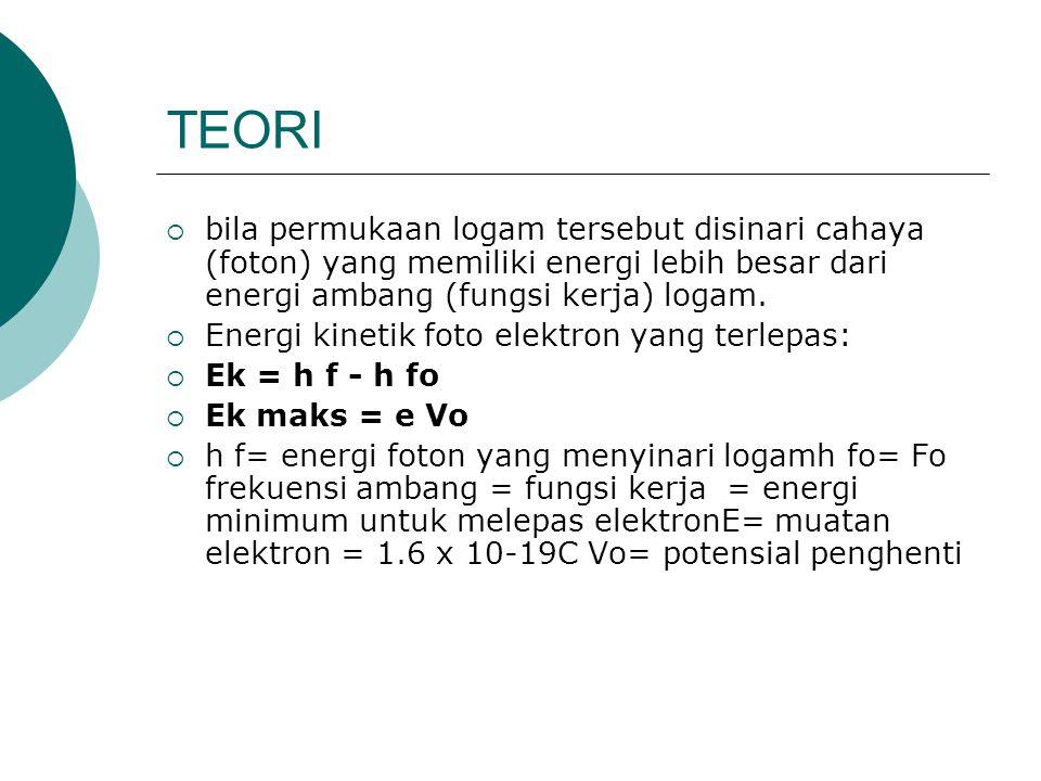 TEORI  bila permukaan logam tersebut disinari cahaya (foton) yang memiliki energi lebih besar dari energi ambang (fungsi kerja) logam.  Energi kinet