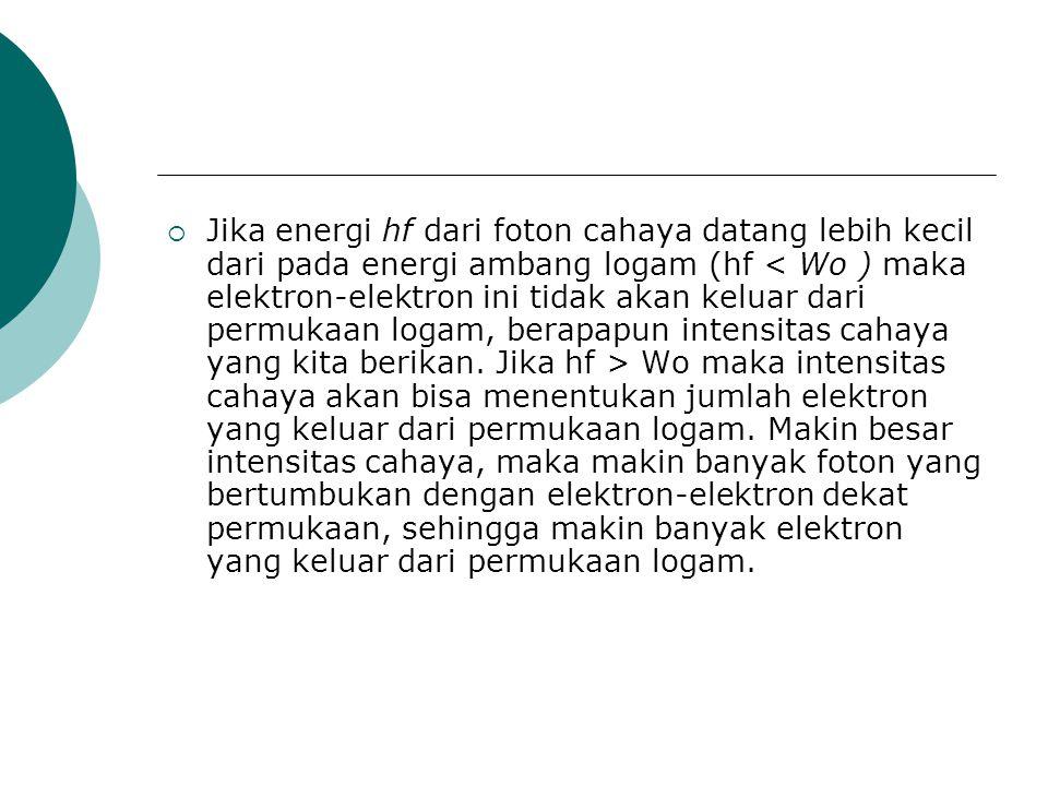  Jika energi hf dari foton cahaya datang lebih kecil dari pada energi ambang logam (hf Wo maka intensitas cahaya akan bisa menentukan jumlah elektron