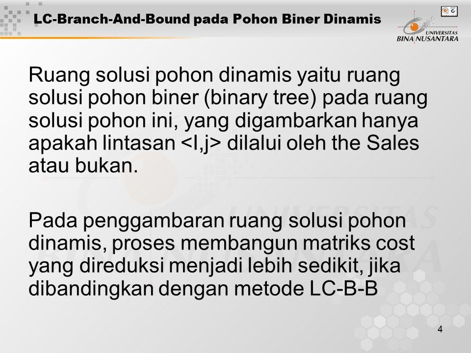 4 LC-Branch-And-Bound pada Pohon Biner Dinamis Ruang solusi pohon dinamis yaitu ruang solusi pohon biner (binary tree) pada ruang solusi pohon ini, yang digambarkan hanya apakah lintasan dilalui oleh the Sales atau bukan.