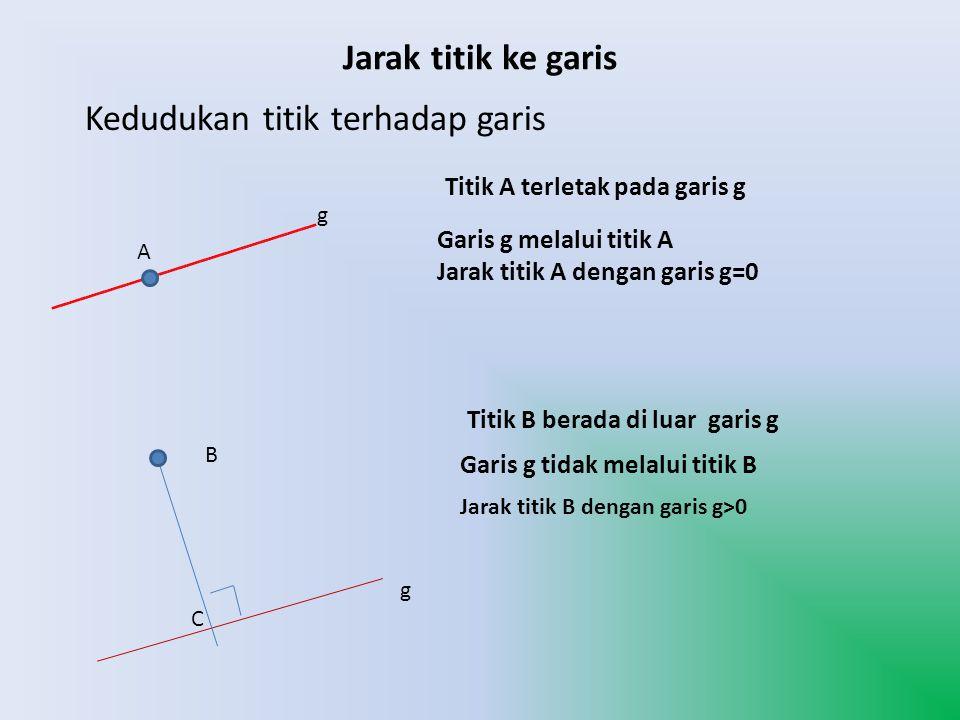 Jarak titik ke garis A Titik A terletak pada garis g g Garis g melalui titik A Jarak titik A dengan garis g=0 Titik B berada di luar garis g Garis g tidak melalui titik B B C g Kedudukan titik terhadap garis Jarak titik B dengan garis g>0