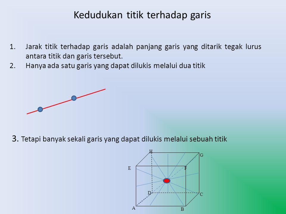 Kedudukan titik terhadap garis 1.Jarak titik terhadap garis adalah panjang garis yang ditarik tegak lurus antara titik dan garis tersebut. 2.Hanya ada
