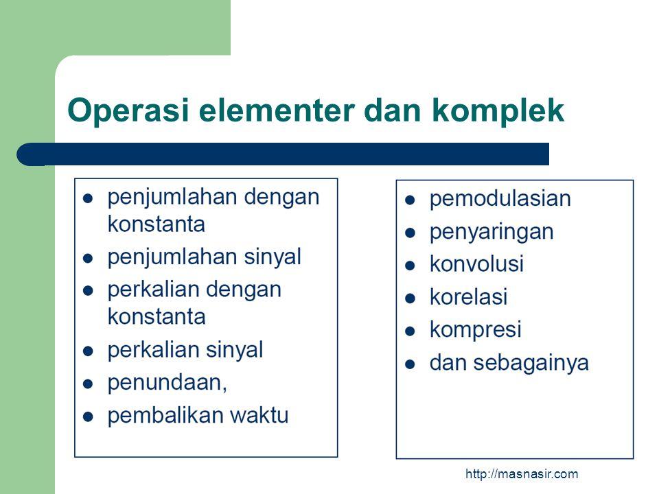 http://masnasir.com Kanal Jumlah sumber sinyal Monitor TV monochrome : sinyal 1 kanal Monitor TV color: sinyal 3 kanal, RGB