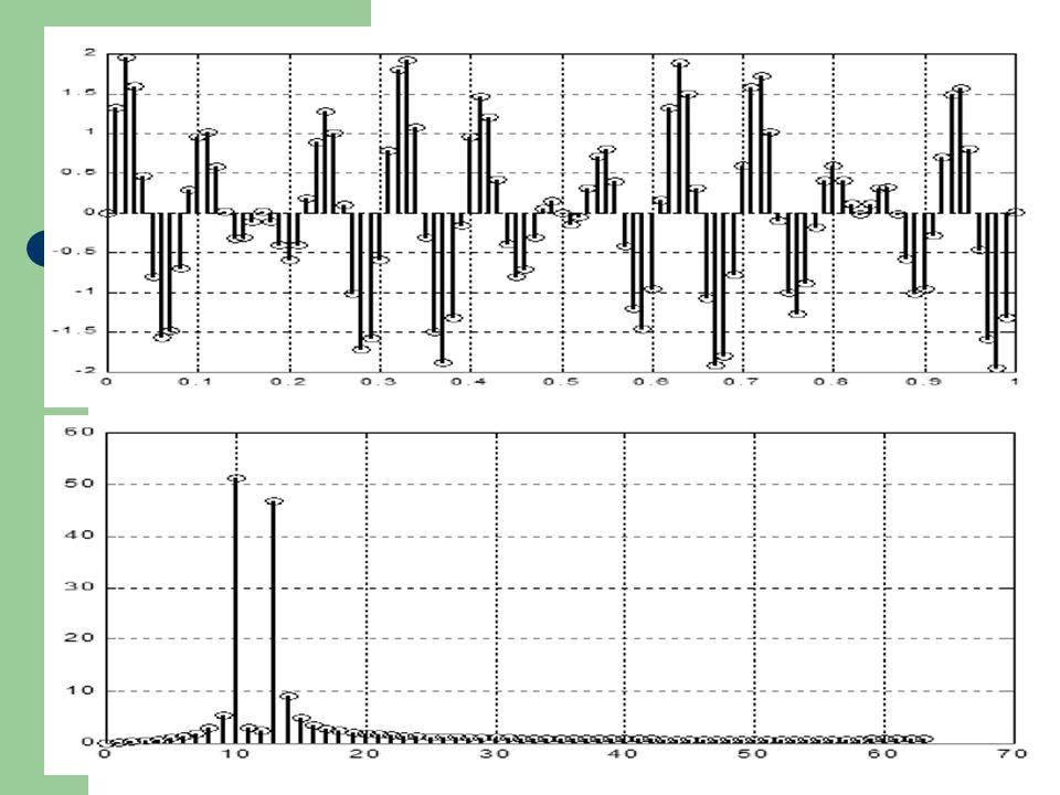 http://masnasir.com Dimensi Jumlah variabel bebas dalam suatu sinyal Gambar diam (still image) : sinyal 2 dimensi Gambar bergerak : sinyal 3 dimensi : x, y, t