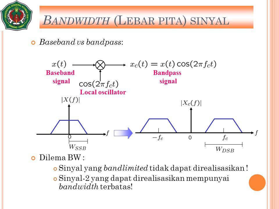 Baseband vs bandpass : Dilema BW : Sinyal yang bandlimited tidak dapat direalisasikan ! Sinyal-2 yang dapat direalisasikan mempunyai bandwidth terbata