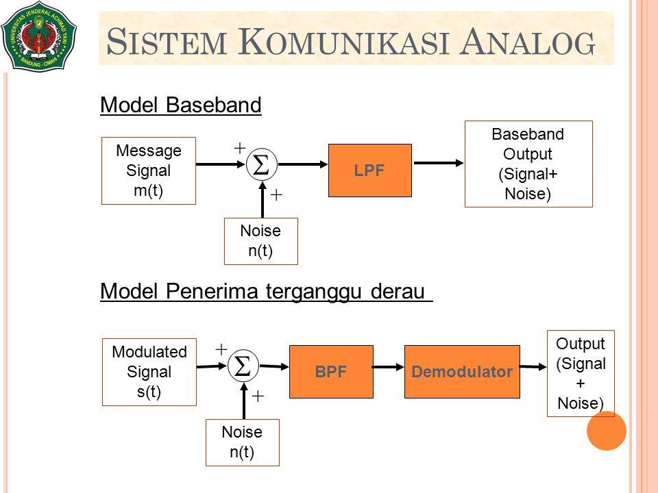 S ISTEM K OMUNIKASI A NALOG BPF Modulated Signal s(t) Output (Signal + Noise) Noise n(t) Demodulator  + + Model Penerima terganggu derau LPF Message
