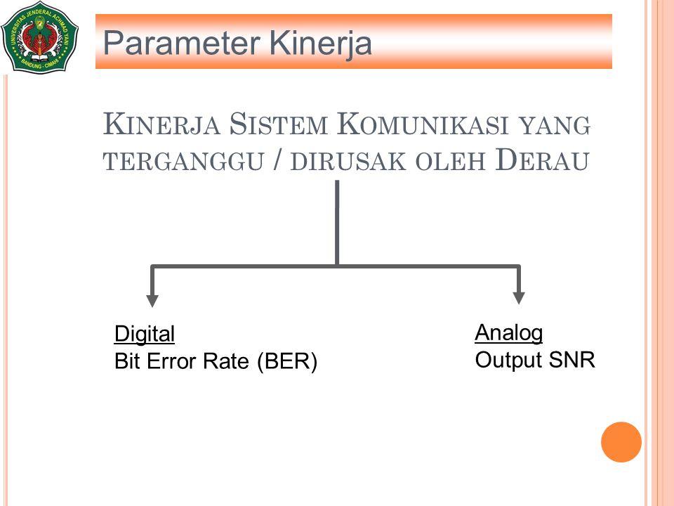 K INERJA S ISTEM K OMUNIKASI YANG TERGANGGU / DIRUSAK OLEH D ERAU Digital Bit Error Rate (BER) Analog Output SNR Parameter Kinerja