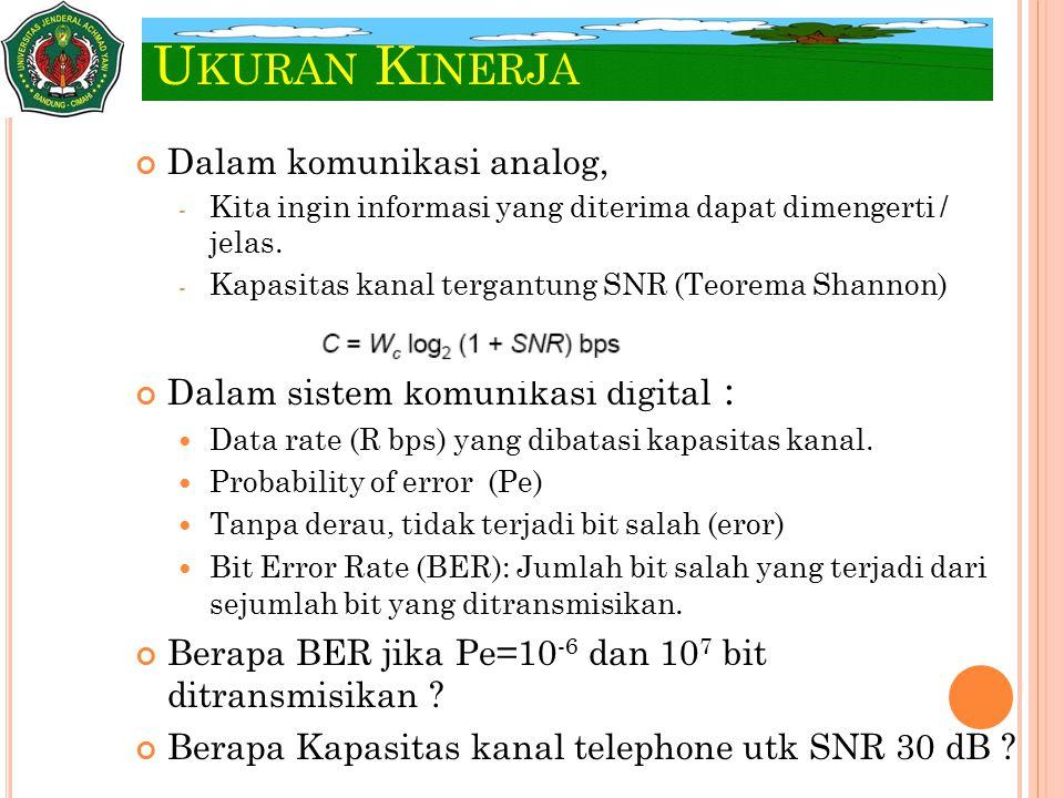 U KURAN K INERJA Dalam komunikasi analog, - Kita ingin informasi yang diterima dapat dimengerti / jelas. - Kapasitas kanal tergantung SNR (Teorema Sha