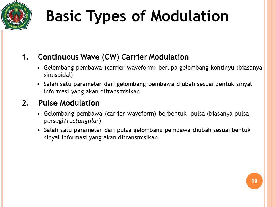 19 Basic Types of Modulation 1. Continuous Wave (CW) Carrier Modulation Gelombang pembawa (carrier waveform) berupa gelombang kontinyu (biasanya sinus
