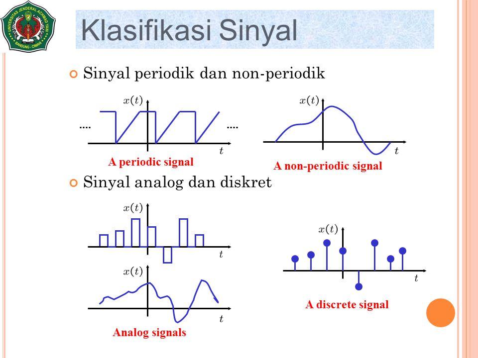 Sinyal periodik dan non-periodik Sinyal analog dan diskret A non-periodic signal A periodic signal A discrete signal Analog signals Klasifikasi Sinyal